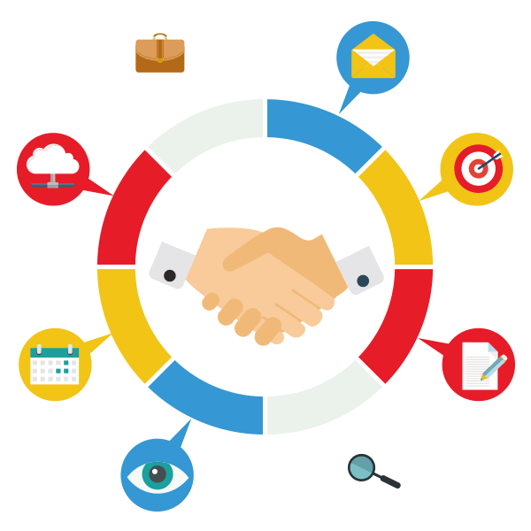 build a customers relationship