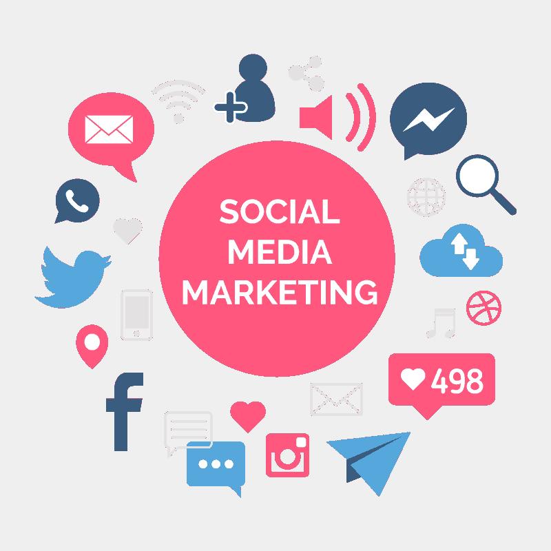 التسويق عبر منصات التواصل الإجتماعي , انواع التسويق الالكتروني