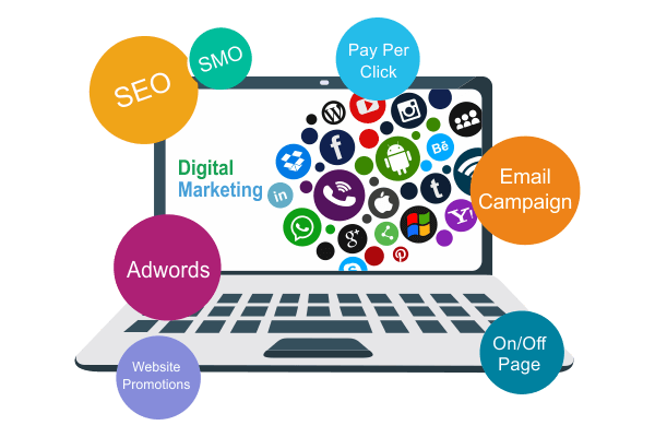Digital Marketing Types
