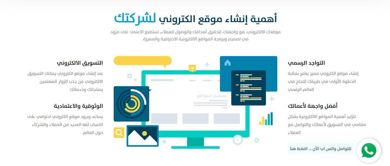 خدمات تصميم المواقع - Muzawed