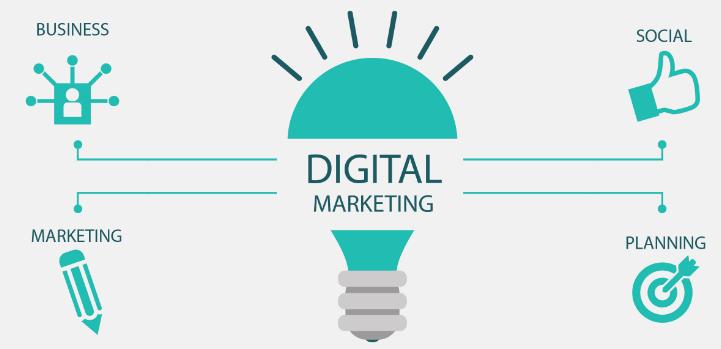 Definition of Digital Marketing, شركات تسويق الكتروني